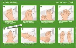 Korrekt håndvask