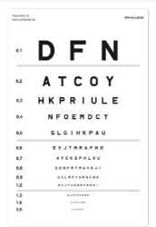 Syntavla DFN standard