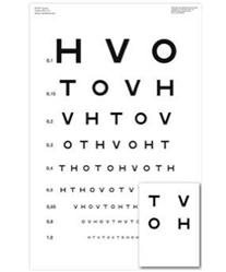 Syntavla HVOT Standard