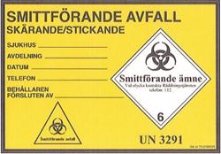 Etikett smitt/klin skär/stick