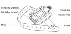 Fixeringsband till enFlow Warmer strap med vaddering