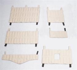 Varmepakning leire rygg